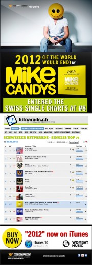 Mike Candys - 2012 (enters CH Single Charts #8